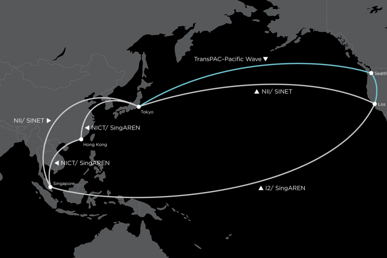 A map of the TransPAC5 network