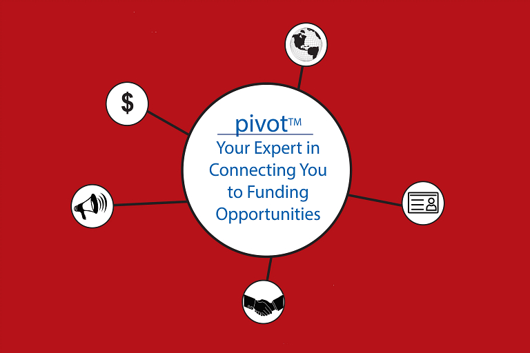 poster art says Pivot is your expert in connecting you to funding opportunities