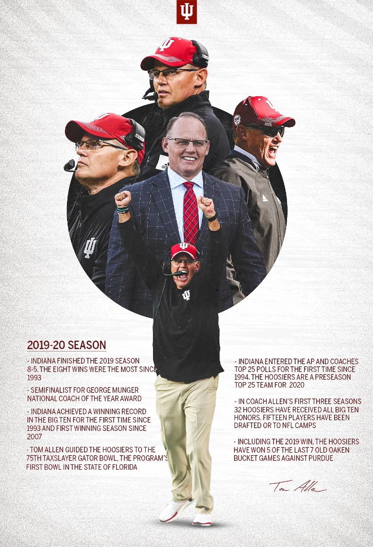 Graphic highlighting Coach Tom Allen and his winning season
